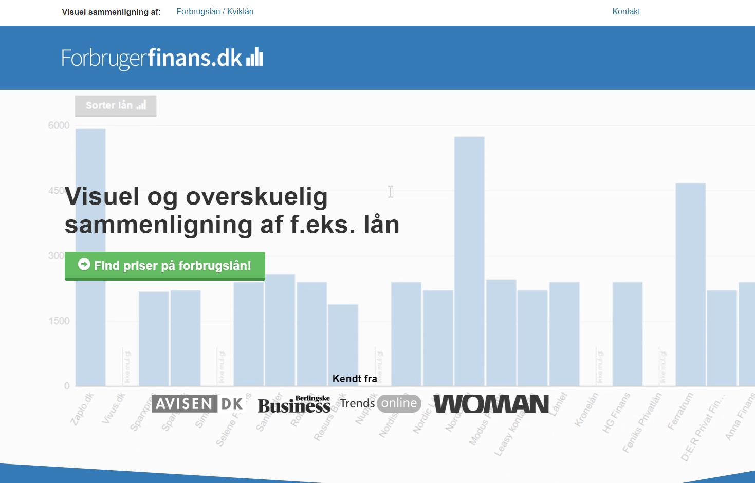 Forbrugerfinans.dk